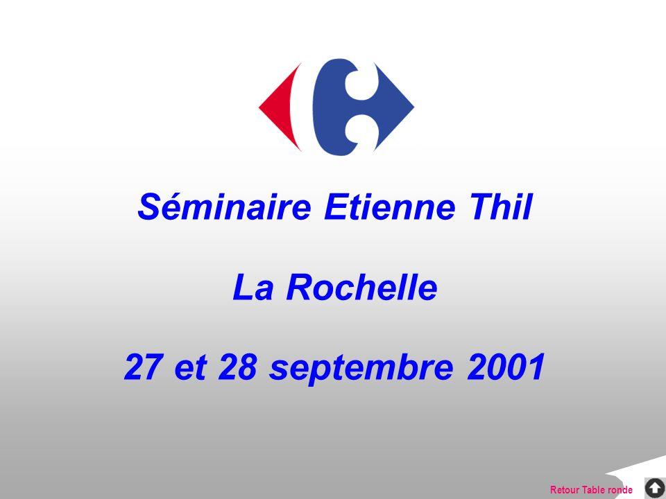 Séminaire Etienne Thil La Rochelle 27 et 28 septembre 2001 Retour Table ronde