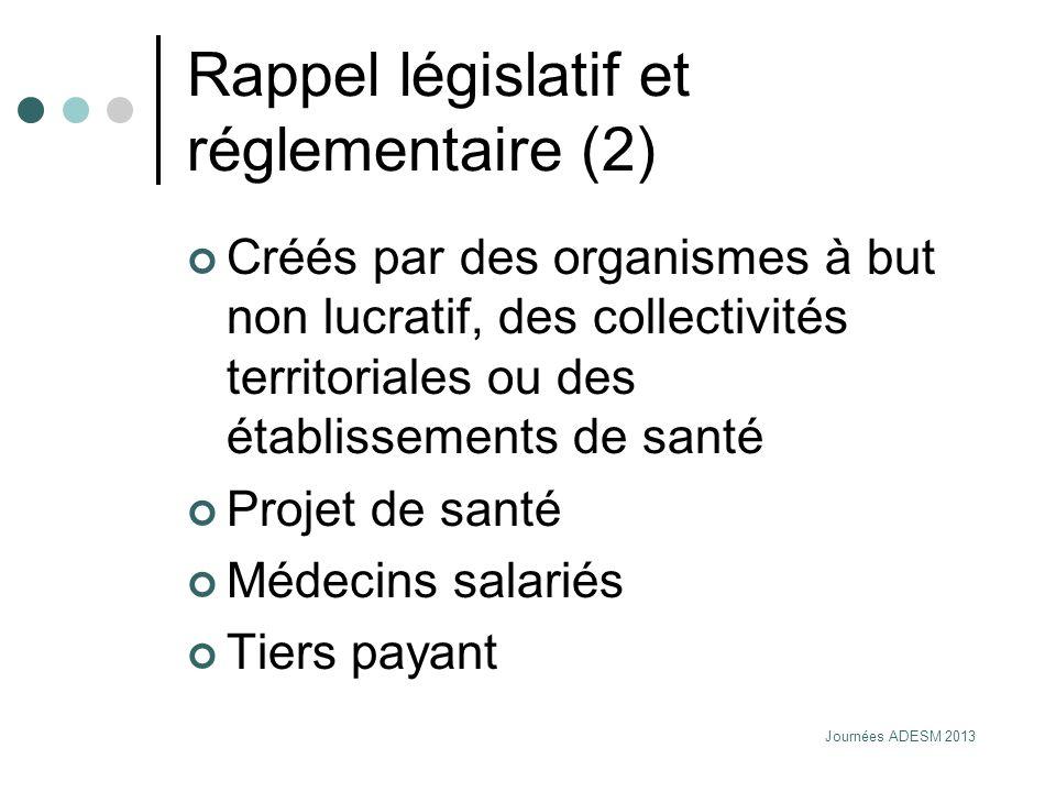 Journées ADESM 2013 Rappel législatif et réglementaire (2) Créés par des organismes à but non lucratif, des collectivités territoriales ou des établis