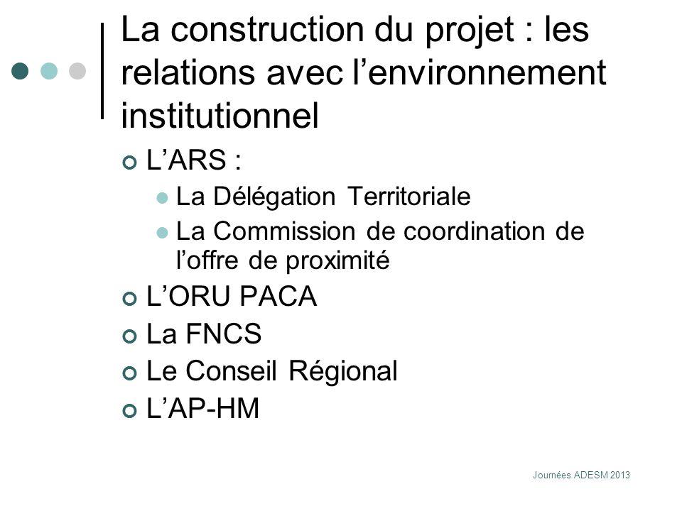 Journées ADESM 2013 La construction du projet : les relations avec lenvironnement institutionnel LARS : La Délégation Territoriale La Commission de co