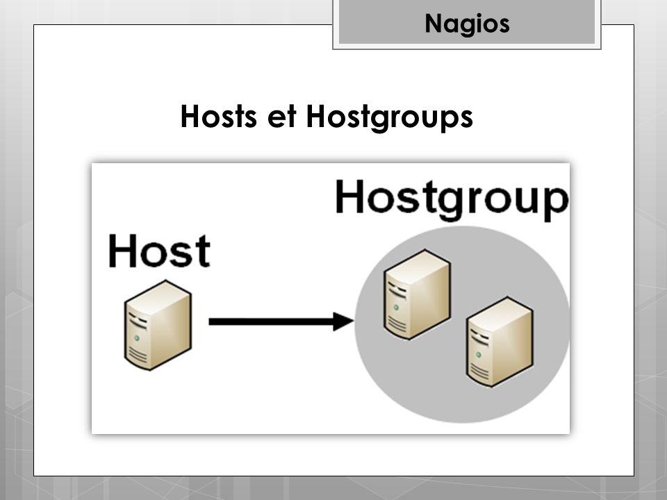 Nagios Hosts et Hostgroups