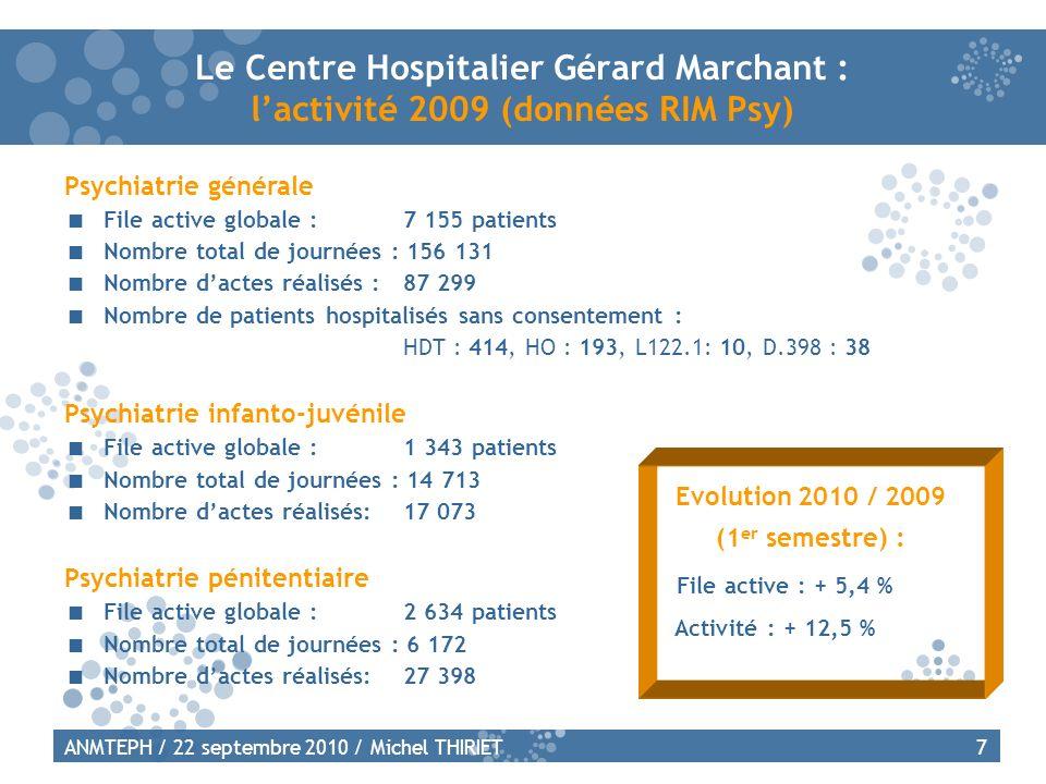 8ANMTEPH / 22 septembre 2010 / Michel THIRIET Le Centre Hospitalier Gérard Marchant : les ressources humaines Type de personnelCatégorie ACatégorie BCatégorie CTotal ADMINISTRATIF15,7047,5054,10117,30 SOIGNANT / EDUCATIF 88,70586,20223,90898,80 TECHNIQUE6,0013,80128,95148,75 MEDICO- TECHNIQUE -8,40- MEDICAL (83,72) --83,72 TOTAL 11,04 (94,76) 655,90406,95 1256,97 Chiffres en ETP, titulaires, stagiaires et contractuels confondus