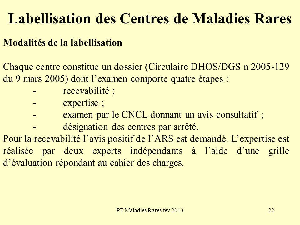 PT Maladies Rares fev 201322 Labellisation des Centres de Maladies Rares Modalités de la labellisation Chaque centre constitue un dossier (Circulaire