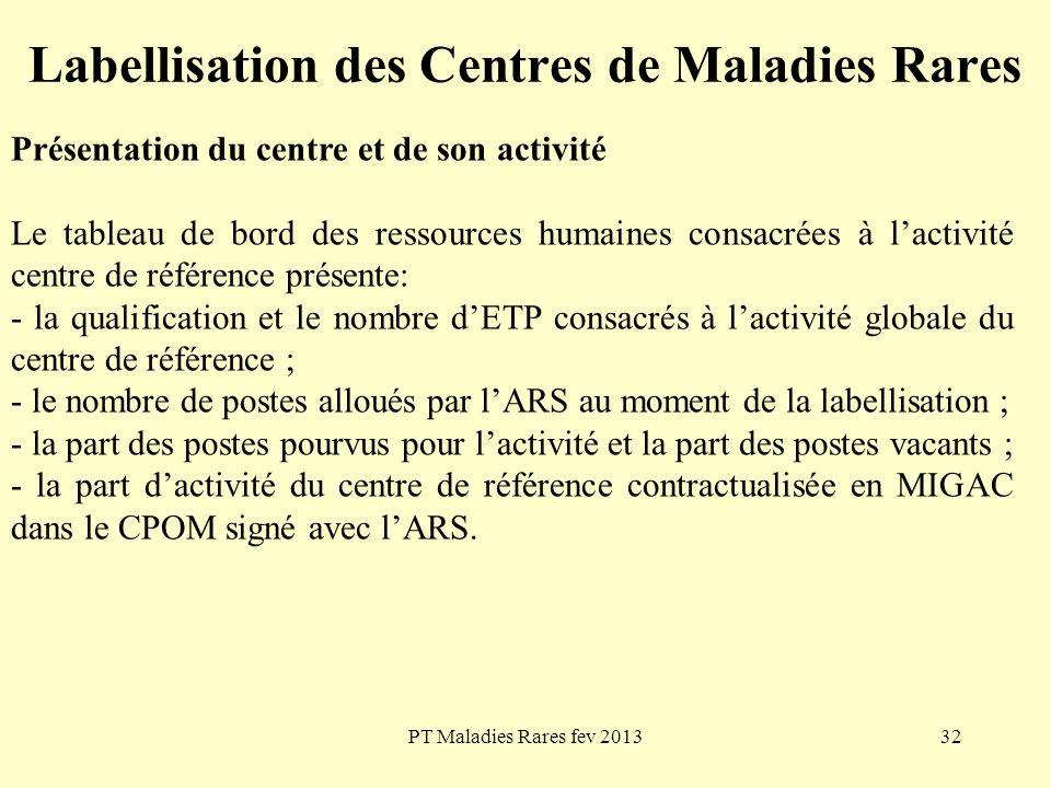 PT Maladies Rares fev 201332 Labellisation des Centres de Maladies Rares Présentation du centre et de son activité Le tableau de bord des ressources h