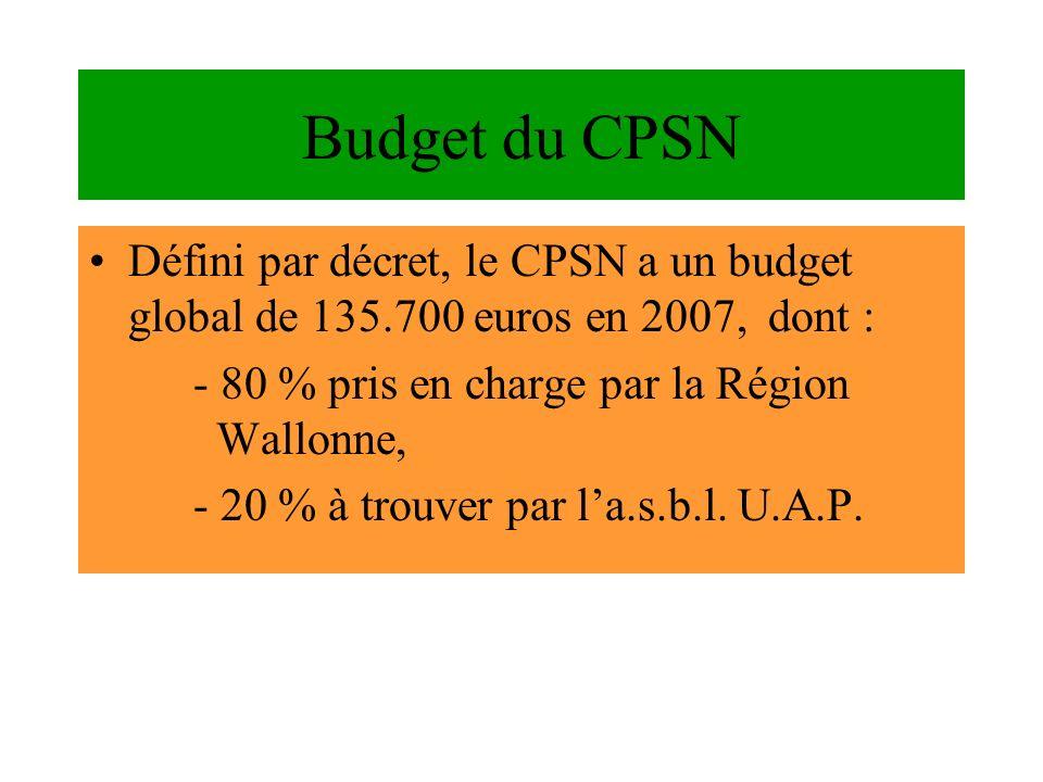Budget du CPSN Défini par décret, le CPSN a un budget global de 135.700 euros en 2007, dont : - 80 % pris en charge par la Région Wallonne, - 20 % à t