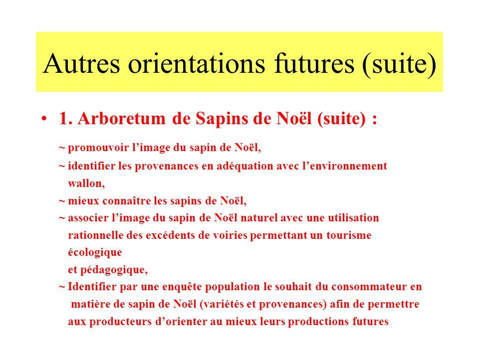 1. Arboretum de Sapins de Noël (suite) : ~ promouvoir limage du sapin de Noël, ~ identifier les provenances en adéquation avec lenvironnement wallon,