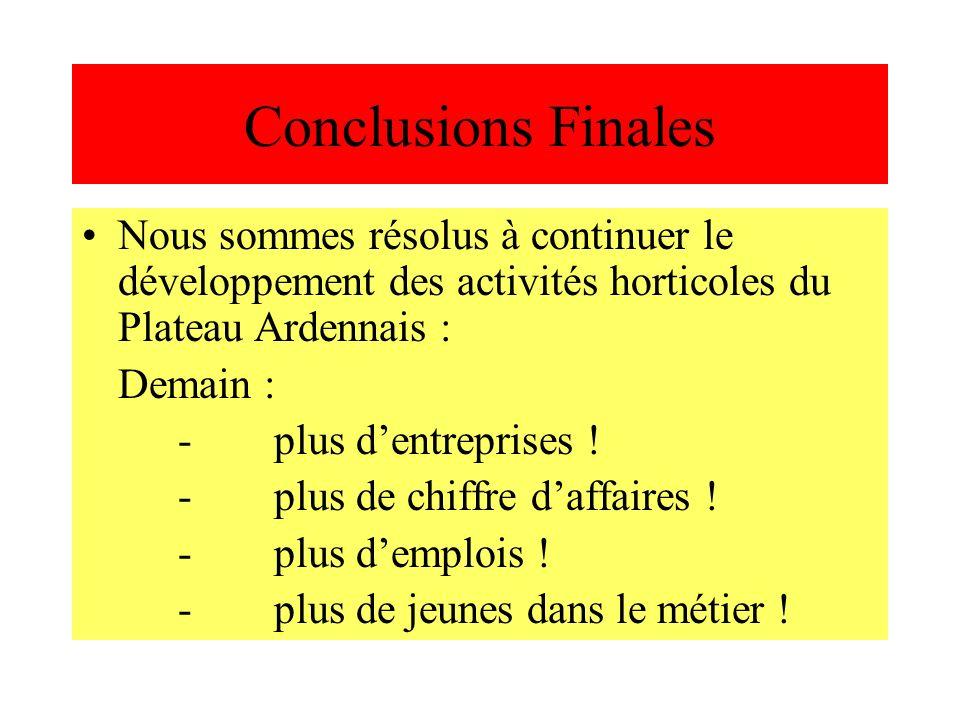 Conclusions Finales Nous sommes résolus à continuer le développement des activités horticoles du Plateau Ardennais : Demain : -plus dentreprises ! -pl