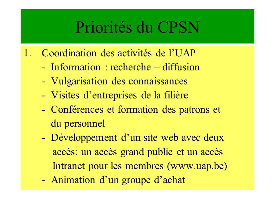 Priorités du CPSN 1.Coordination des activités de lUAP -Information : recherche – diffusion -Vulgarisation des connaissances -Visites dentreprises de