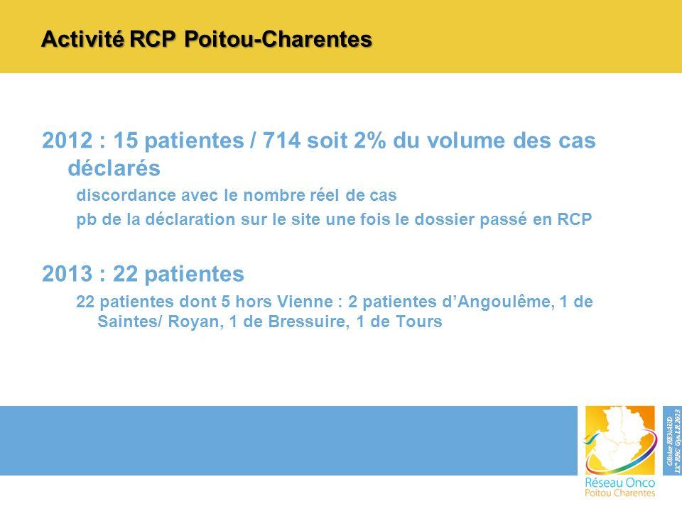 Activité RCP Poitou-Charentes 2012 : 15 patientes / 714 soit 2% du volume des cas déclarés discordance avec le nombre réel de cas pb de la déclaration