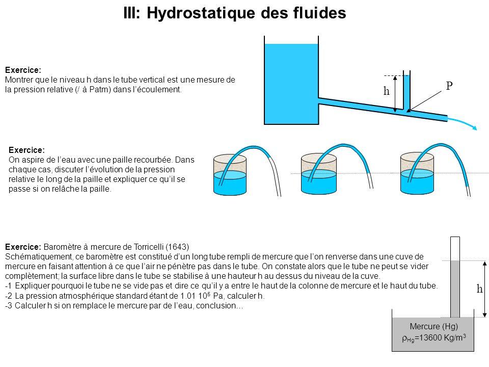 P h Exercice: Montrer que le niveau h dans le tube vertical est une mesure de la pression relative (/ à Patm) dans lécoulement. Exercice: On aspire de