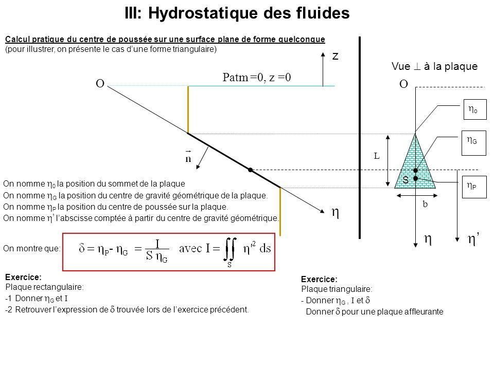 III: Hydrostatique des fluides Patm =0, z =0 O G o L z O S Calcul pratique du centre de poussée sur une surface plane de forme quelconque (pour illust