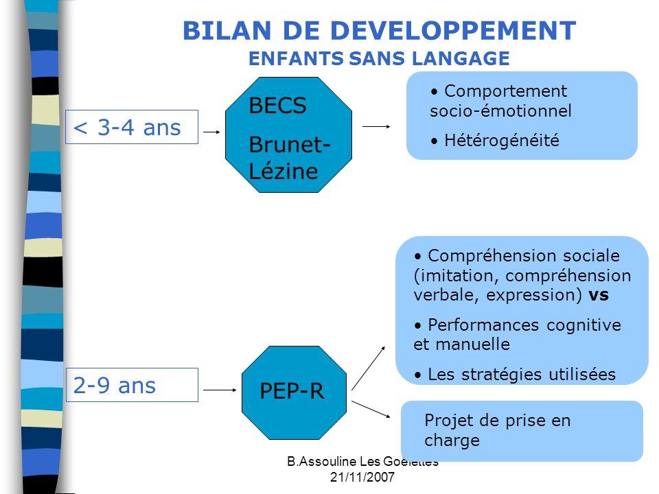 B.Assouline Les Goëlettes 21/11/2007 BILAN DE DEVELOPPEMENT ENFANTS SANS LANGAGE < 3-4 ans 2-9 ans BECS Brunet- Lézine PEP-R Comportement socio-émotio