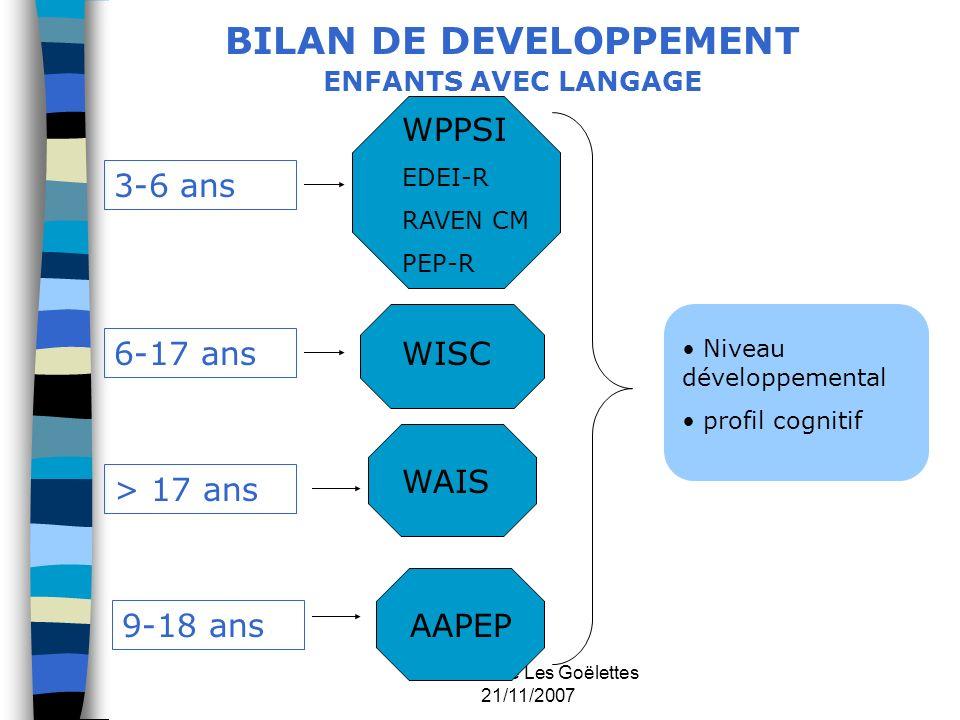 B.Assouline Les Goëlettes 21/11/2007 BILAN DE DEVELOPPEMENT ENFANTS AVEC LANGAGE 3-6 ans 6-17 ans WPPSI EDEI-R RAVEN CM PEP-R WAIS Niveau développemen