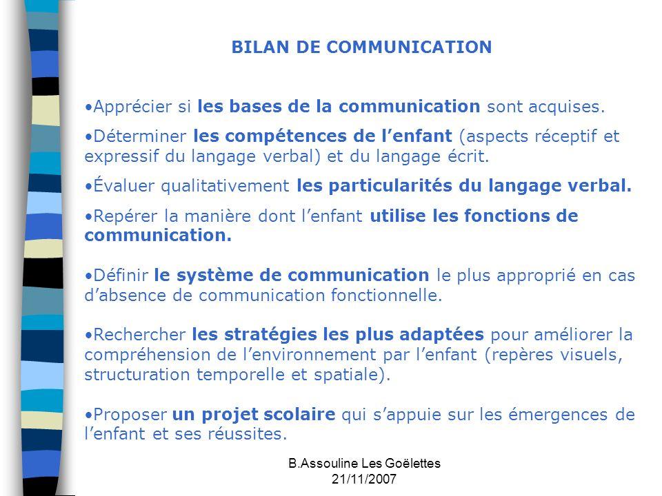 B.Assouline Les Goëlettes 21/11/2007 BILAN DE COMMUNICATION Apprécier si les bases de la communication sont acquises. Déterminer les compétences de le