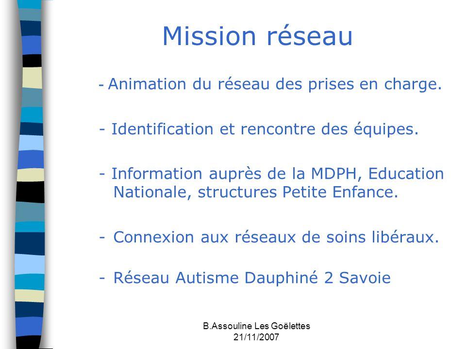 B.Assouline Les Goëlettes 21/11/2007 Mission réseau - Animation du réseau des prises en charge. - Identification et rencontre des équipes. - Informati