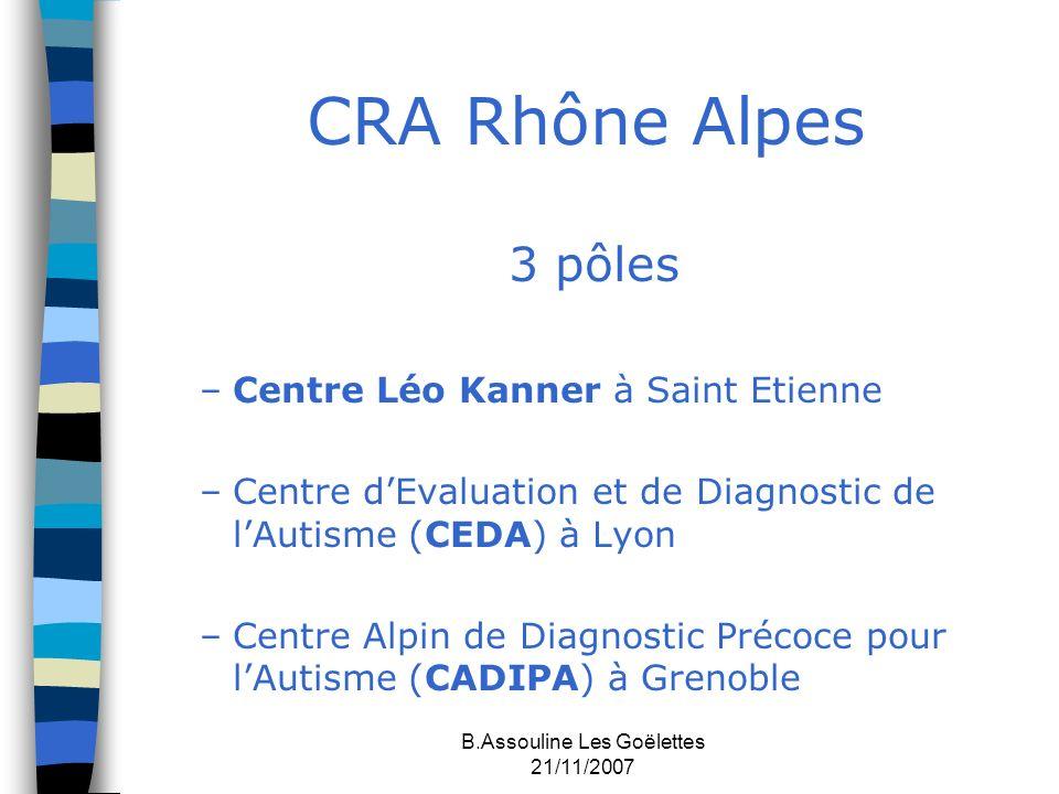 B.Assouline Les Goëlettes 21/11/2007 CRA Rhône Alpes 3 pôles –Centre Léo Kanner à Saint Etienne –Centre dEvaluation et de Diagnostic de lAutisme (CEDA