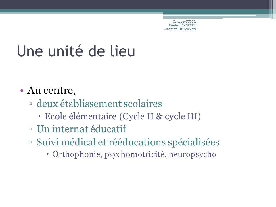 Une unité de lieu Au centre, deux établissement scolaires Ecole élémentaire (Cycle II & cycle III) Un internat éducatif Suivi médical et rééducations