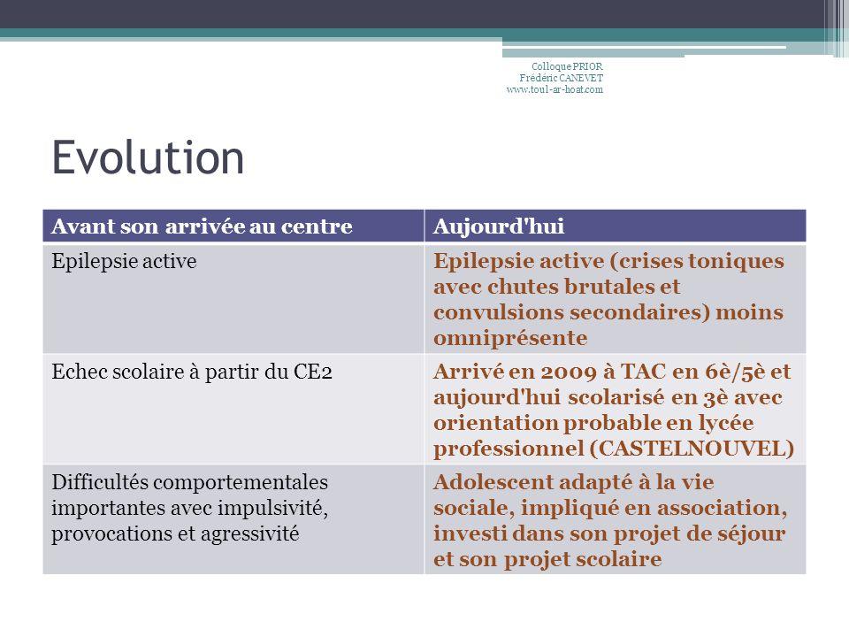 Evolution Avant son arrivée au centreAujourd'hui Epilepsie activeEpilepsie active (crises toniques avec chutes brutales et convulsions secondaires) mo