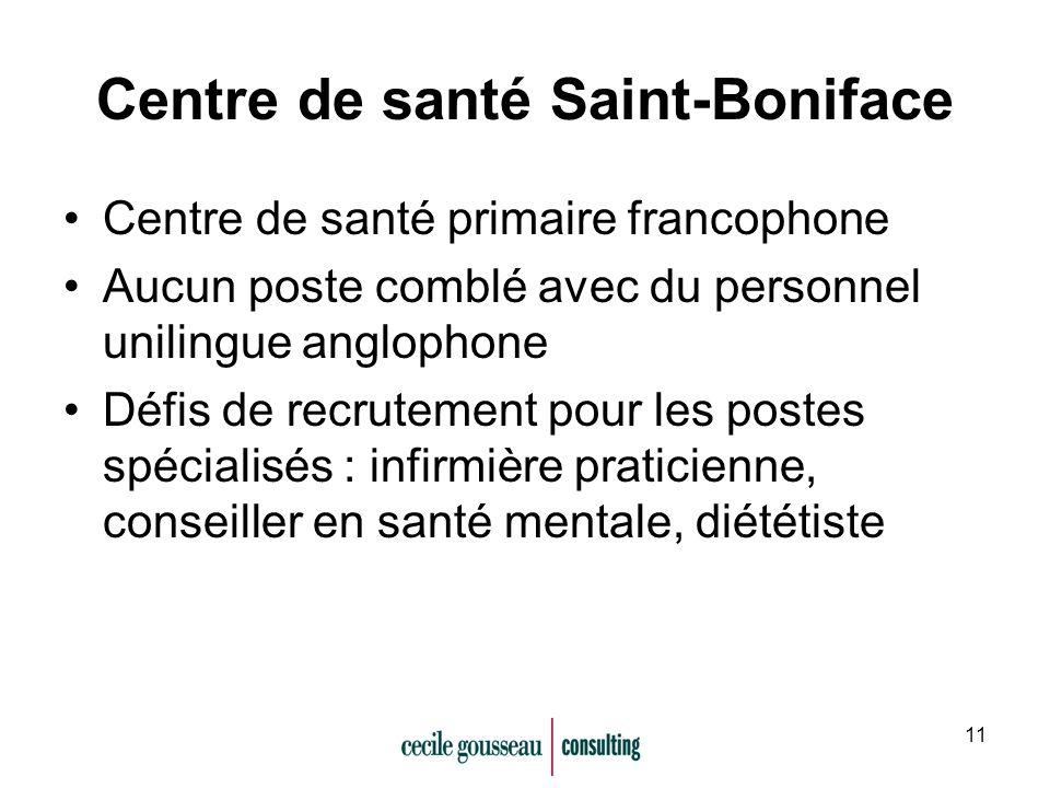 11 Centre de santé Saint-Boniface Centre de santé primaire francophone Aucun poste comblé avec du personnel unilingue anglophone Défis de recrutement pour les postes spécialisés : infirmière praticienne, conseiller en santé mentale, diététiste