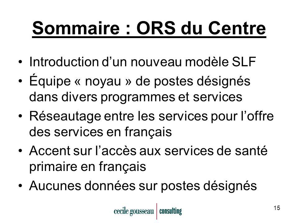 15 Sommaire : ORS du Centre Introduction dun nouveau modèle SLF Équipe « noyau » de postes désignés dans divers programmes et services Réseautage entr