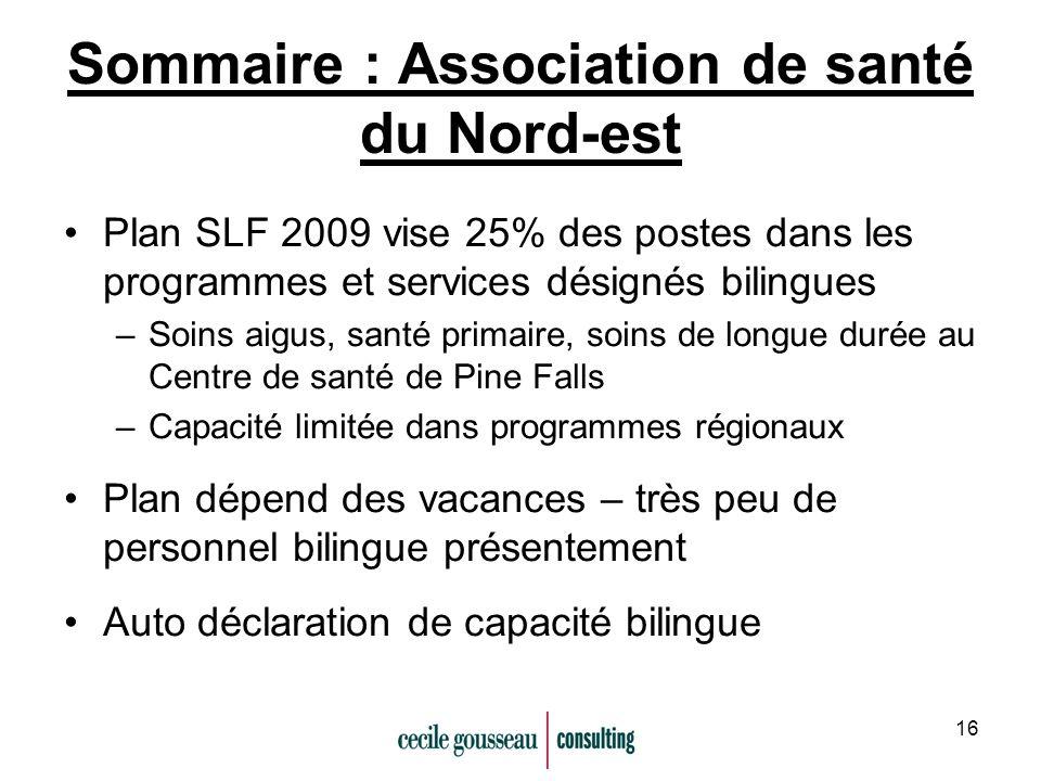 16 Sommaire : Association de santé du Nord-est Plan SLF 2009 vise 25% des postes dans les programmes et services désignés bilingues –Soins aigus, sant