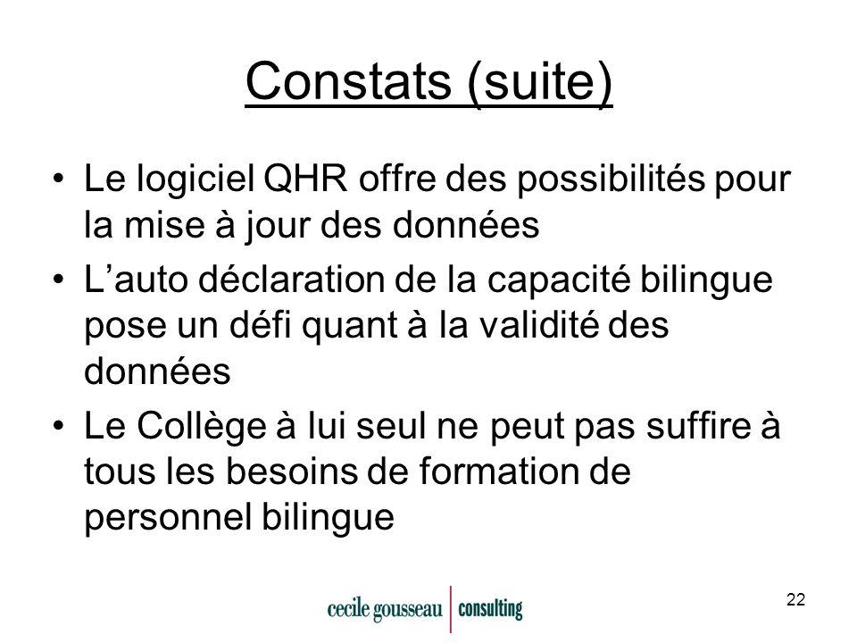 22 Constats (suite) Le logiciel QHR offre des possibilités pour la mise à jour des données Lauto déclaration de la capacité bilingue pose un défi quant à la validité des données Le Collège à lui seul ne peut pas suffire à tous les besoins de formation de personnel bilingue