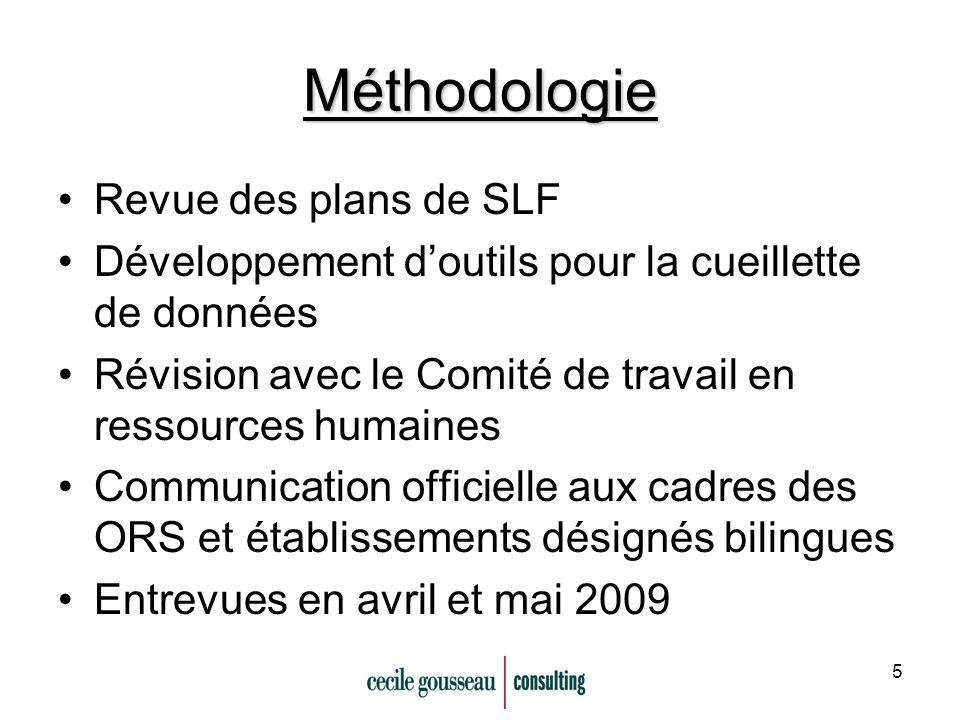5 Méthodologie Revue des plans de SLF Développement doutils pour la cueillette de données Révision avec le Comité de travail en ressources humaines Co