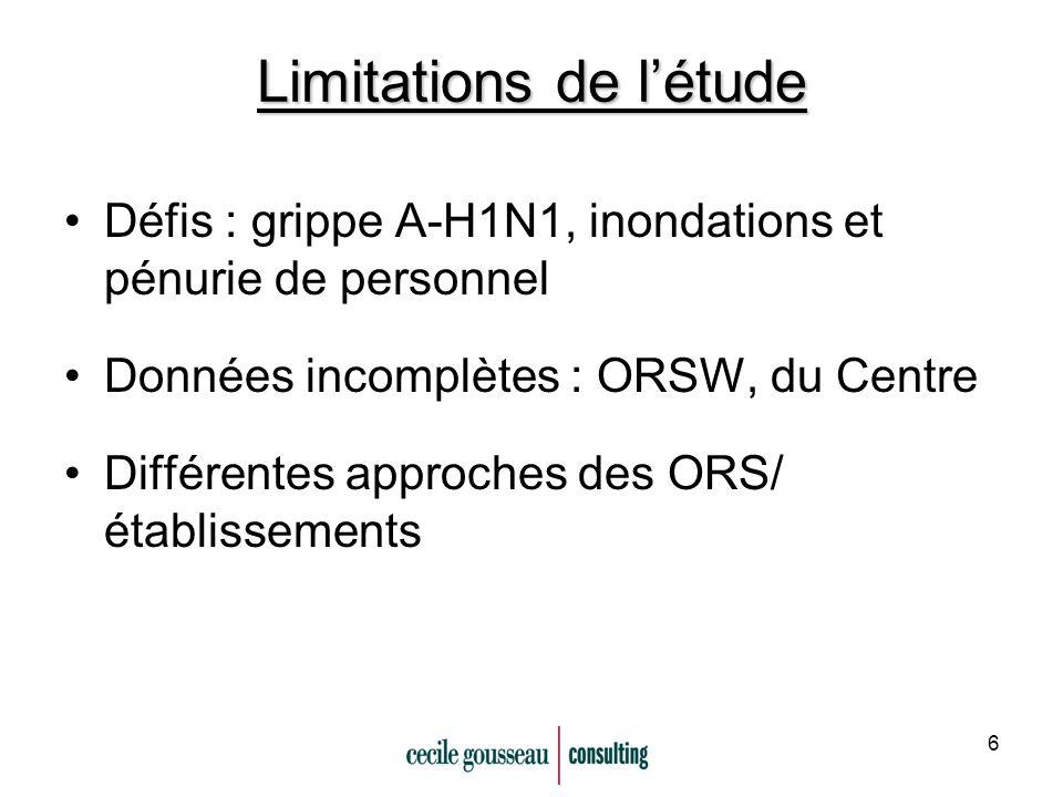 6 Limitations de létude Défis : grippe A-H1N1, inondations et pénurie de personnel Données incomplètes : ORSW, du Centre Différentes approches des ORS/ établissements