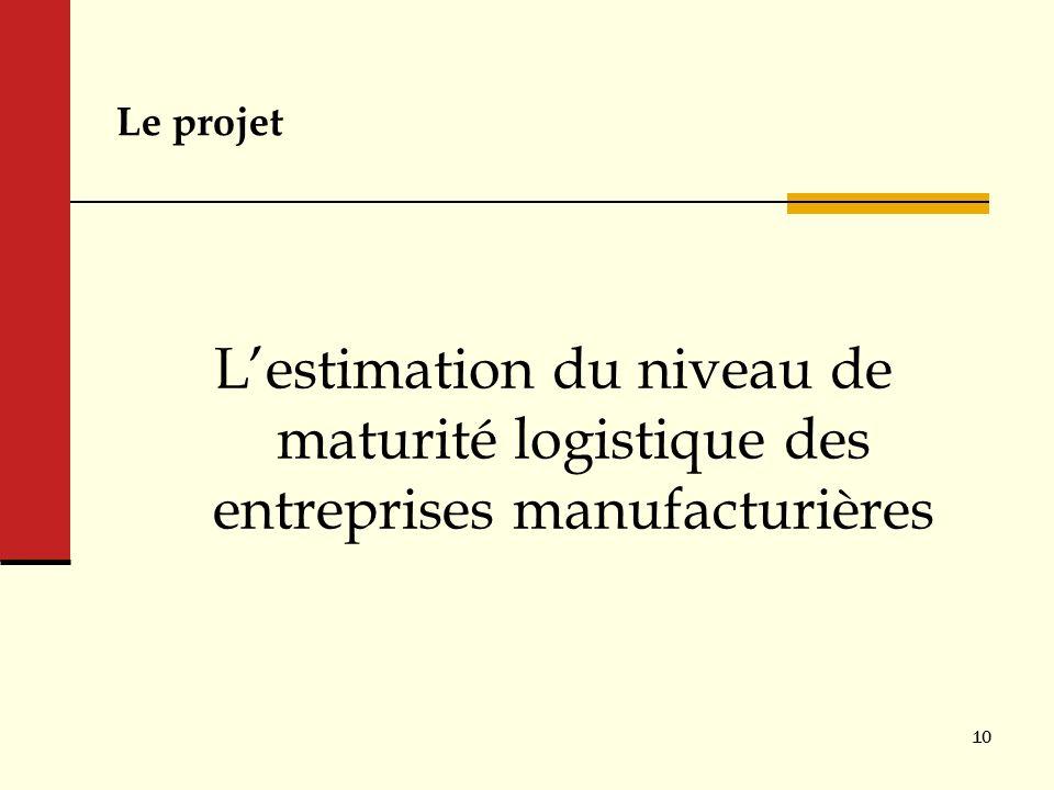 Le projet Lestimation du niveau de maturité logistique des entreprises manufacturières 10