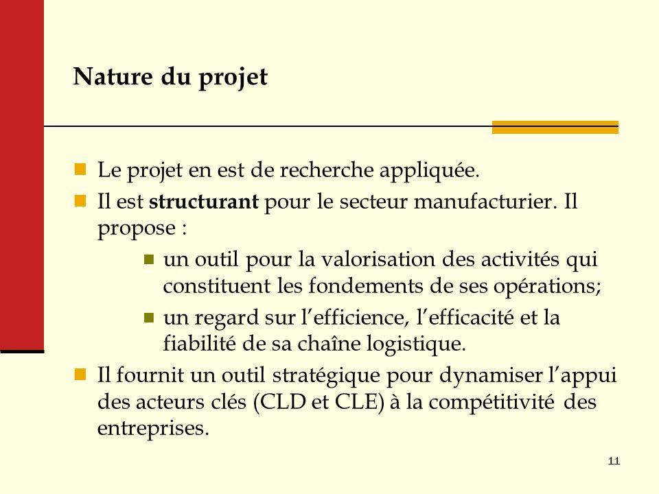 Nature du projet Le projet en est de recherche appliquée. Il est structurant pour le secteur manufacturier. Il propose : un outil pour la valorisation