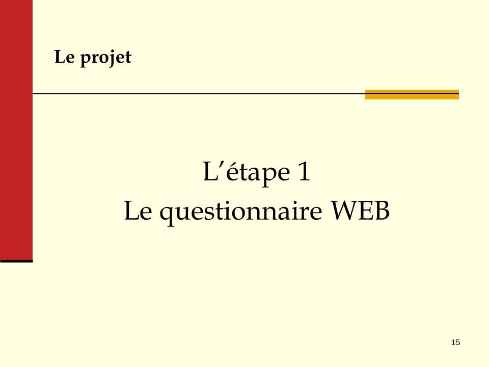 Le projet Létape 1 Le questionnaire WEB 15