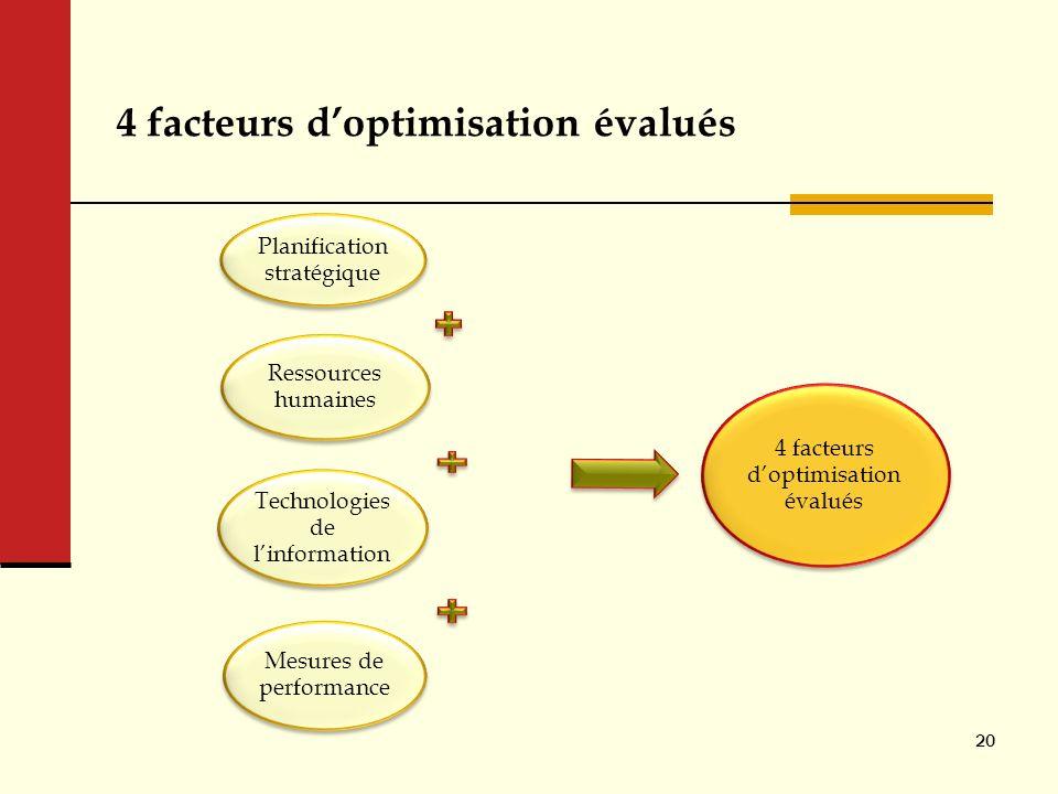 4 facteurs doptimisation évalués 20