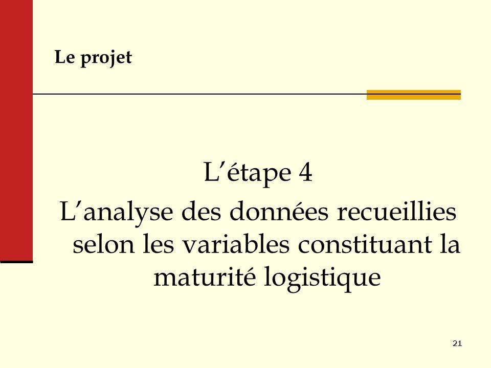 Le projet Létape 4 Lanalyse des données recueillies selon les variables constituant la maturité logistique 21