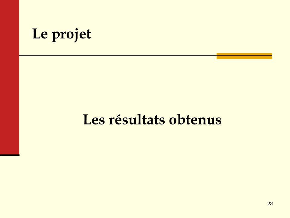 Le projet Les résultats obtenus 23