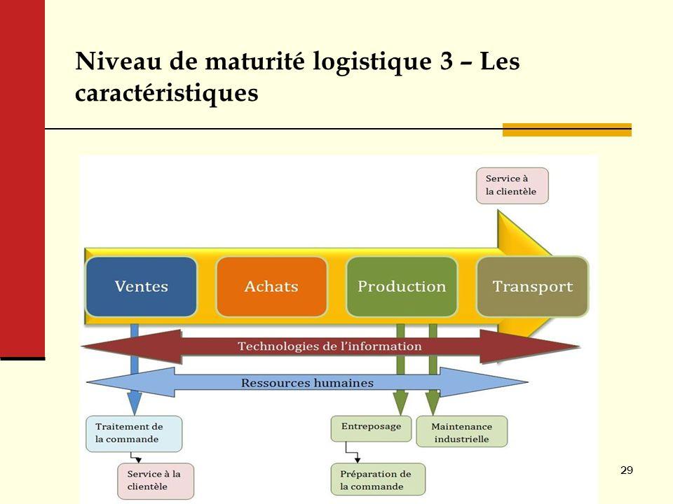 Niveau de maturité logistique 3 – Les caractéristiques 29