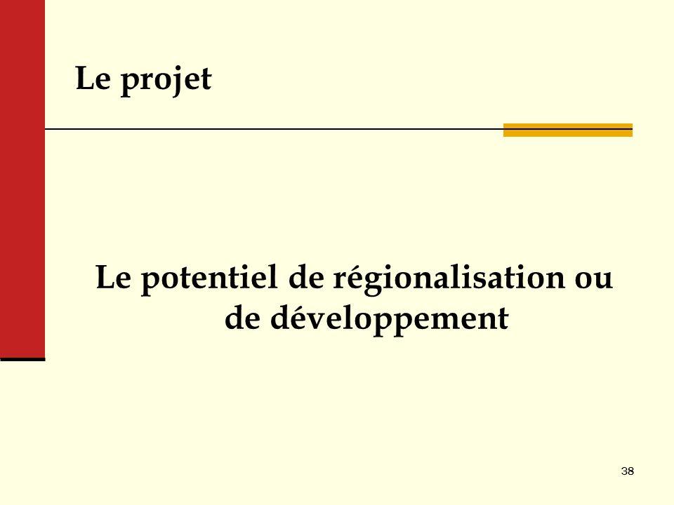 Le projet Le potentiel de régionalisation ou de développement 38