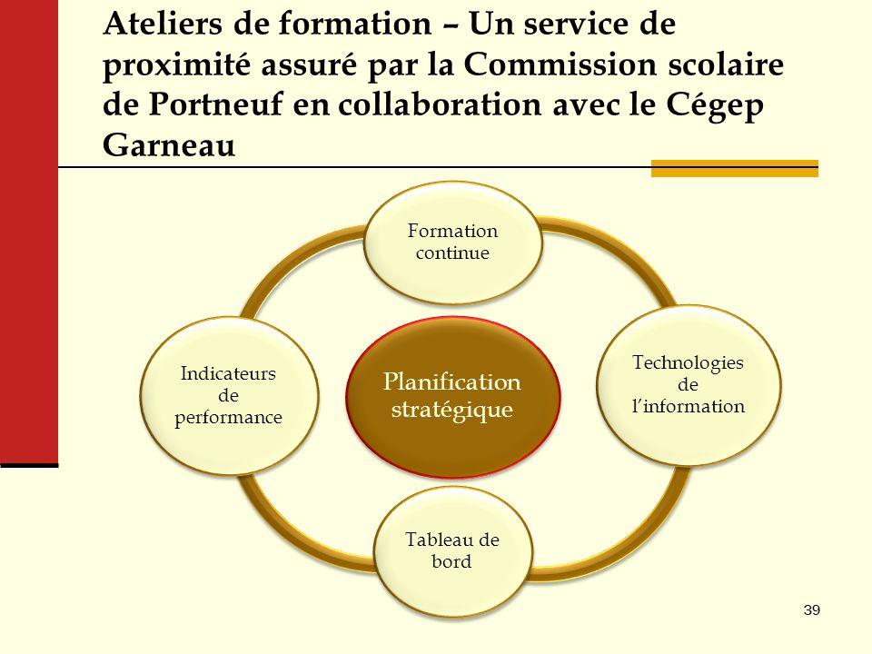 Ateliers de formation – Un service de proximité assuré par la Commission scolaire de Portneuf en collaboration avec le Cégep Garneau Planification str