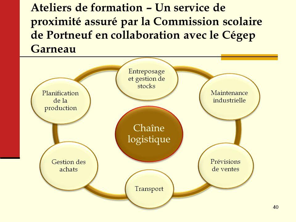 Ateliers de formation – Un service de proximité assuré par la Commission scolaire de Portneuf en collaboration avec le Cégep Garneau Chaîne logistique
