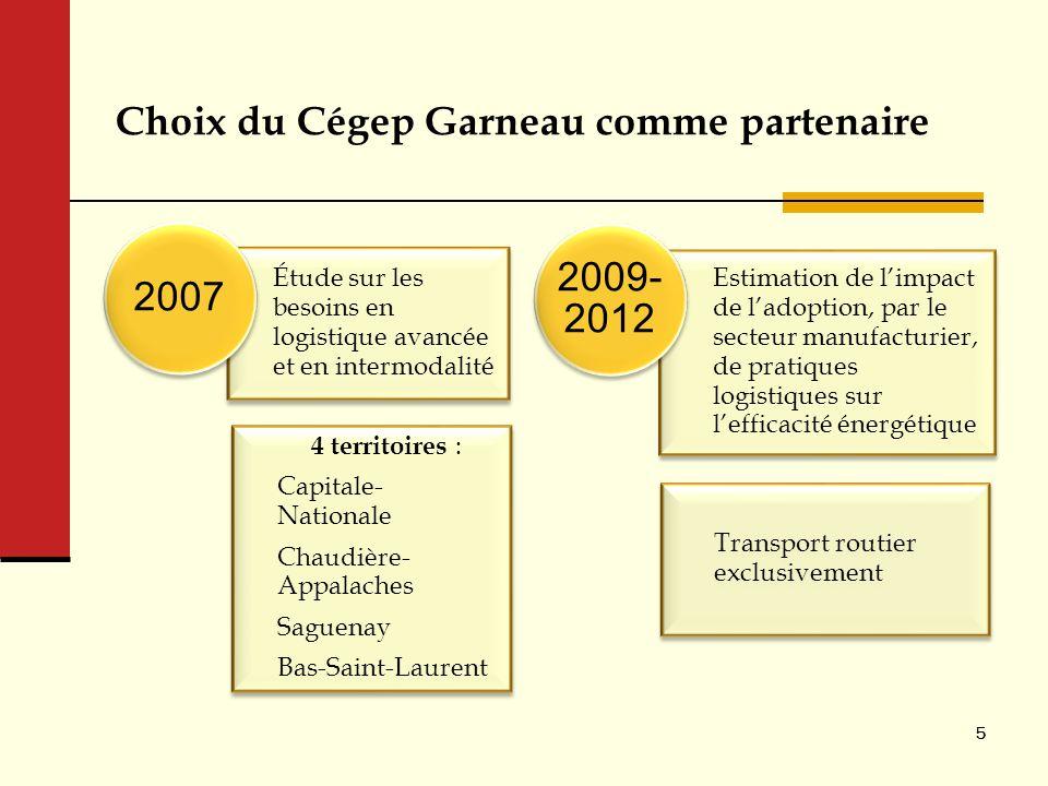 Choix du Cégep Garneau comme partenaire 5 Étude sur les besoins en logistique avancée et en intermodalité 4 territoires : Capitale- Nationale Chaudièr