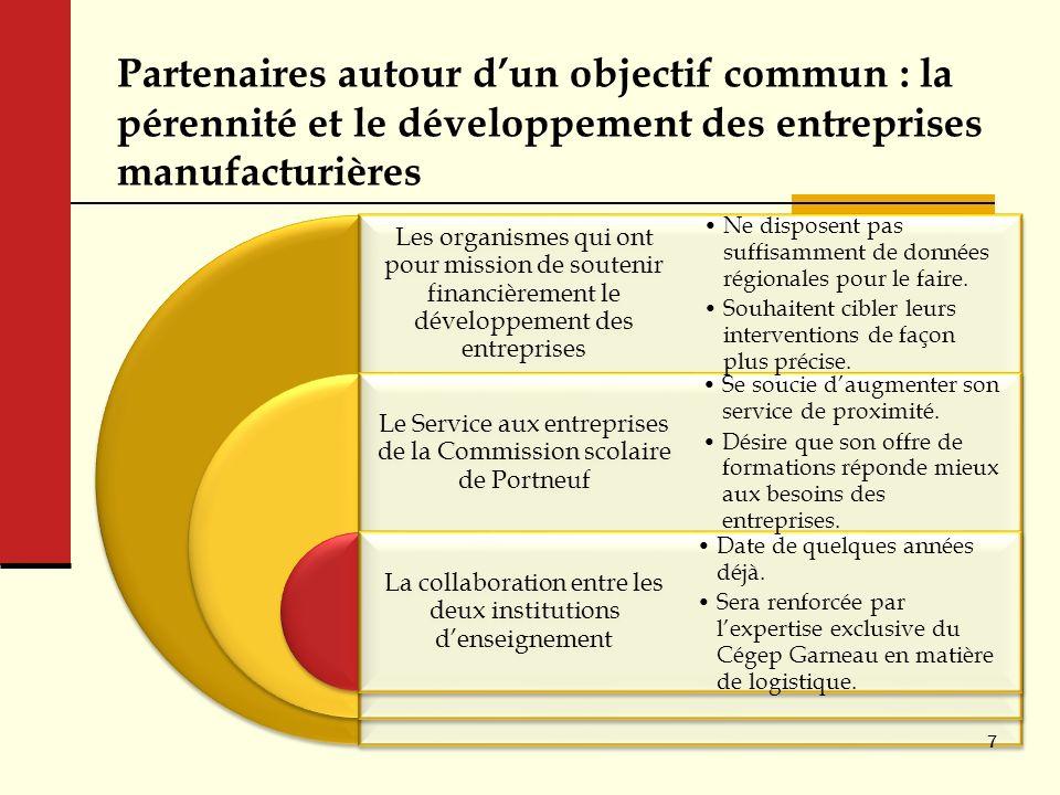 Partenaires autour dun objectif commun : la pérennité et le développement des entreprises manufacturières Les organismes qui ont pour mission de soute