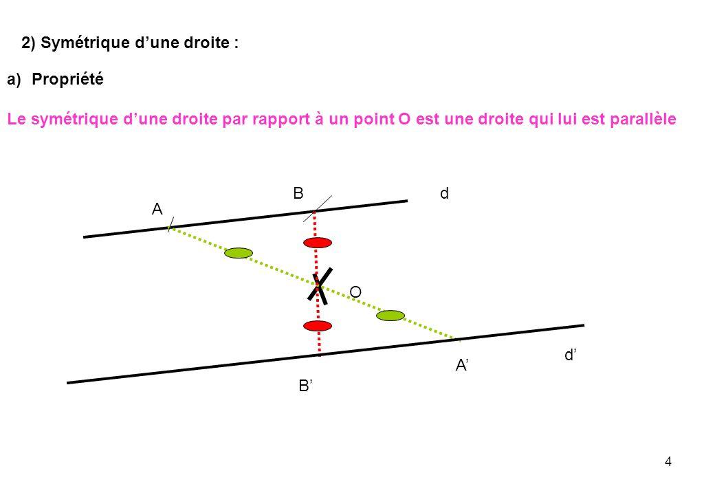 5 3) Symétrique dune demi-droite : Propriété Le symétrique dune demi-droite [Ax) par rapport à un point O est une demi-droite qui lui est parallèle de sens contraire dont lorigine est le symétrique du point A par rapport au point O Exemple : [Ay) est la demi-droite symétrique de la demi-droite [Ax) par rapport au point O