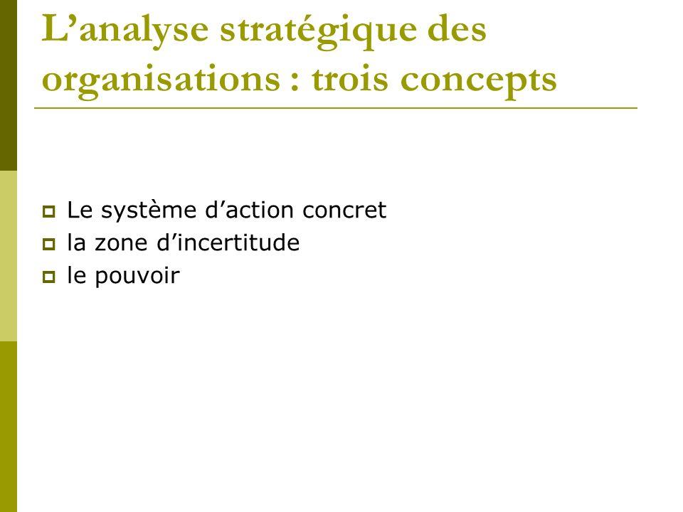 Lanalyse stratégique des organisations : trois concepts Le système daction concret la zone dincertitude le pouvoir