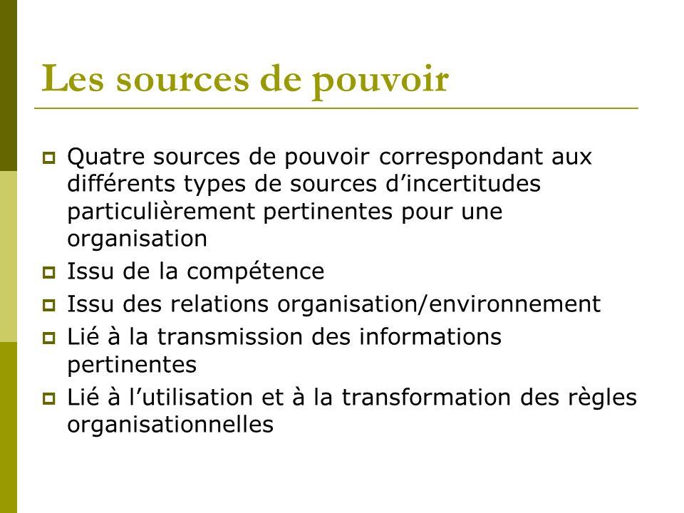 Les sources de pouvoir Quatre sources de pouvoir correspondant aux différents types de sources dincertitudes particulièrement pertinentes pour une org