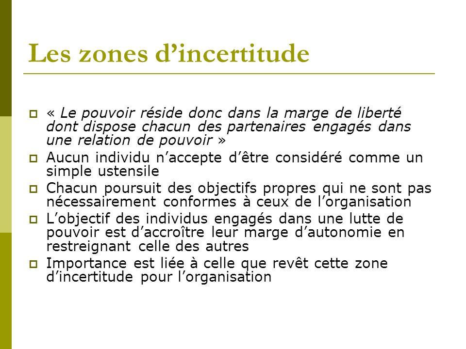Les zones dincertitude « Le pouvoir réside donc dans la marge de liberté dont dispose chacun des partenaires engagés dans une relation de pouvoir » Au