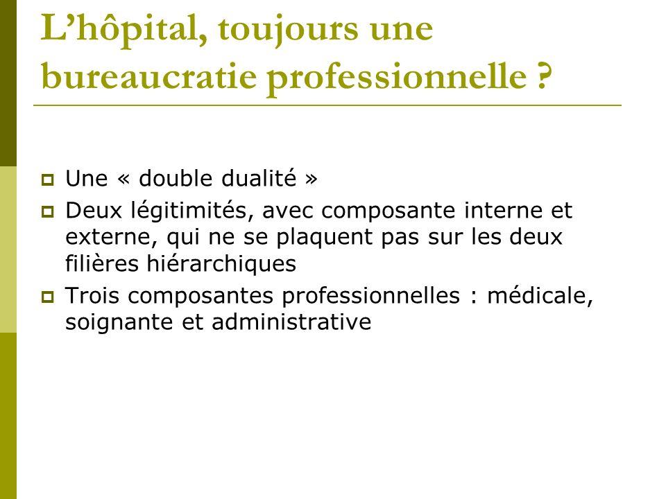 Lhôpital, toujours une bureaucratie professionnelle ? Une « double dualité » Deux légitimités, avec composante interne et externe, qui ne se plaquent