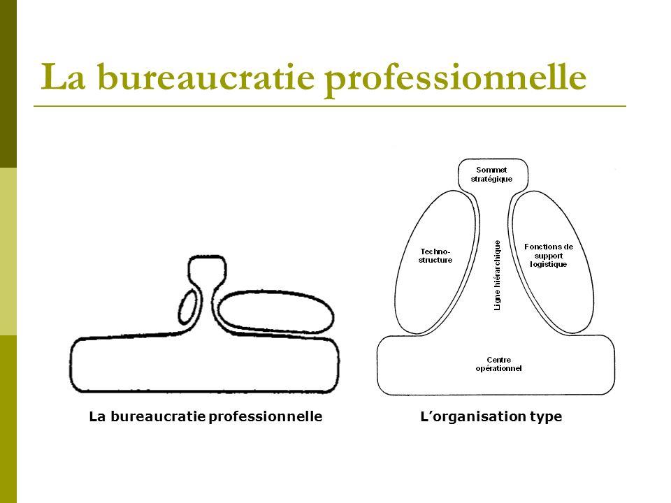 La bureaucratie professionnelle Lorganisation type
