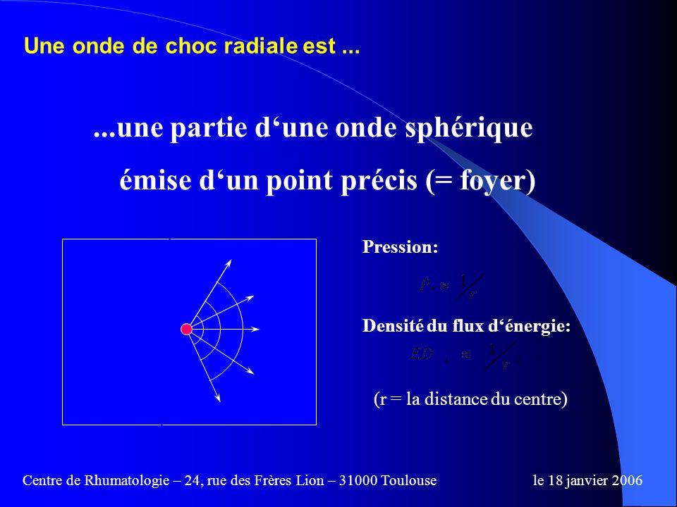 Centre de Rhumatologie – 24, rue des Frères Lion – 31000 Toulousele 18 janvier 2006 Traitements Antalgiques et AINS +/- IPP kinésithérapie : – physiot