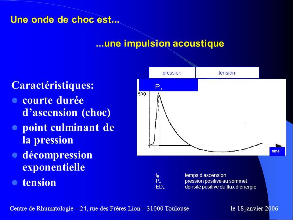 Centre de Rhumatologie – 24, rue des Frères Lion – 31000 Toulousele 18 janvier 2006 Londe de choc radiale : principe de fonctionnement Pneumatiquement