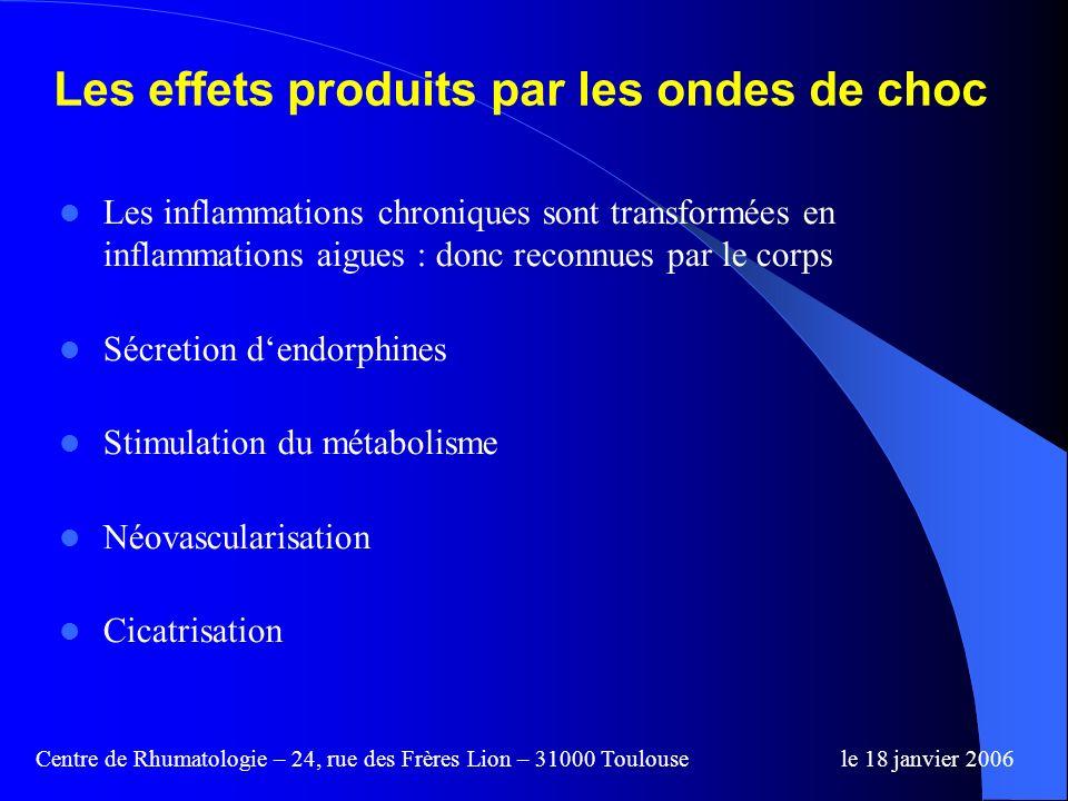 Centre de Rhumatologie – 24, rue des Frères Lion – 31000 Toulousele 18 janvier 2006 Caractéristiques: courte durée dascension (choc) point culminant d