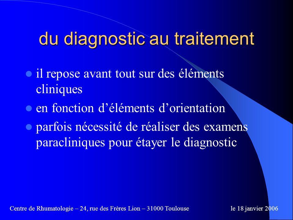 Centre de Rhumatologie – 24, rue des Frères Lion – 31000 Toulousele 18 janvier 2006 Léchographie
