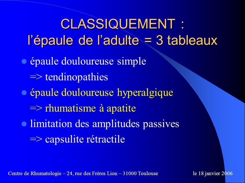 Centre de Rhumatologie – 24, rue des Frères Lion – 31000 Toulousele 18 janvier 2006 CONCLUSIONS 80% de la pathologie de lépaule douloureuse simple se résume au conflit sous acromial.